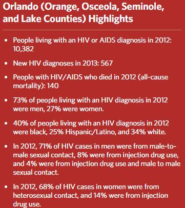 Orlando HIV Statistics